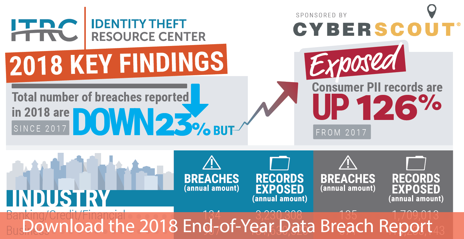 2018 End Of Year Data Breach Report Identity Theft